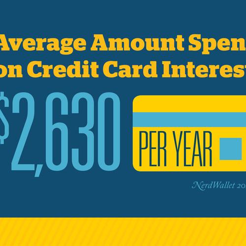 financial-peace-social-infographic-credi
