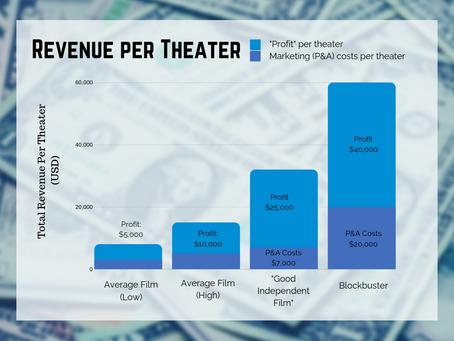 Do Award-winning Films Make Money? (Part I)
