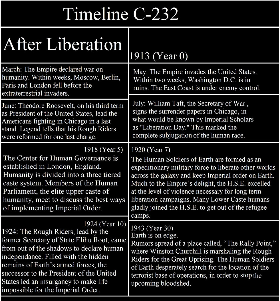 Timeline of a Liberated Earth.jpg