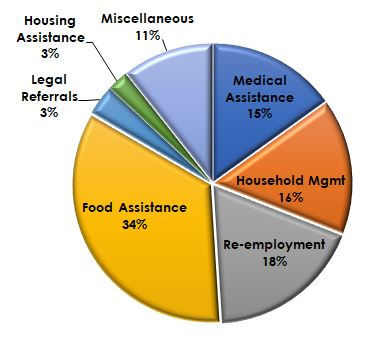 Chart_Services.JPG