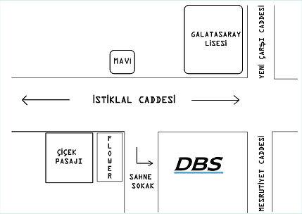 DJ'lik kursu ve Prodüksiyon kursu DBS