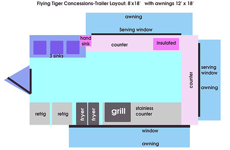 food trailer,tacos,footprint,awnings,flyingtiger
