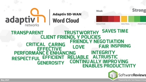 Adaptiv Networks Top Ranked by SD-WAN Users!