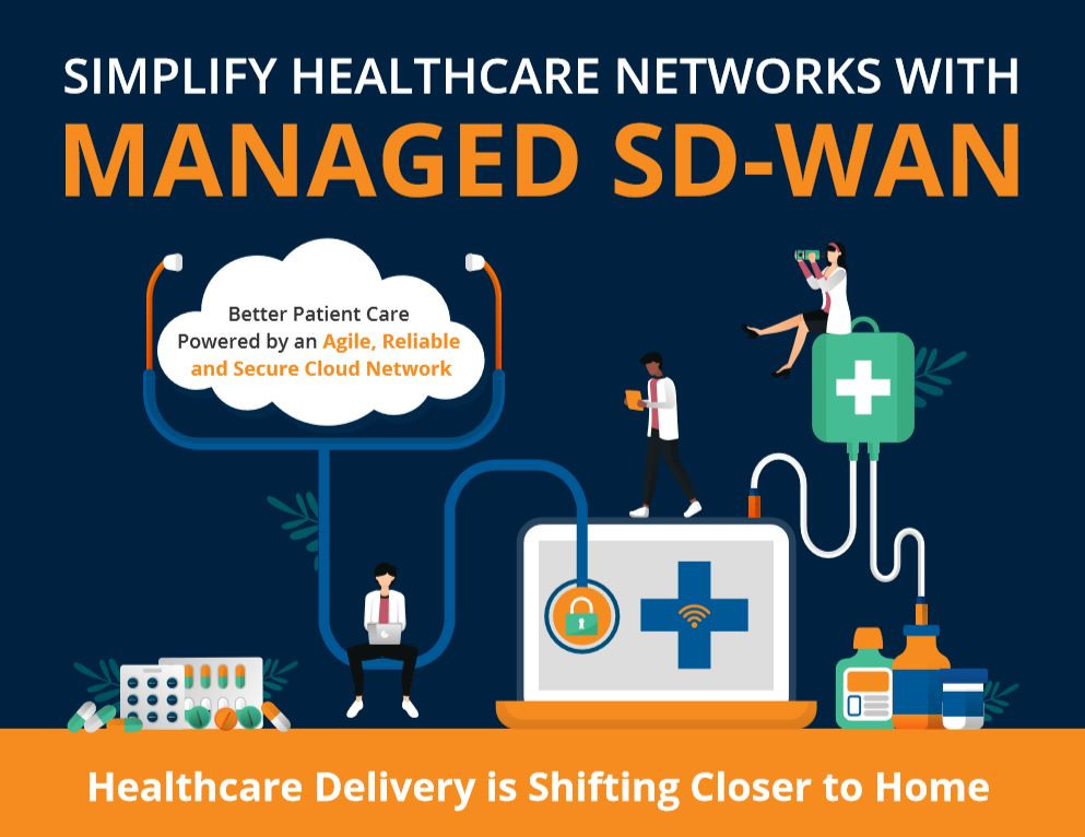 Simplify Healthcare Networks with Managed SD-WAN