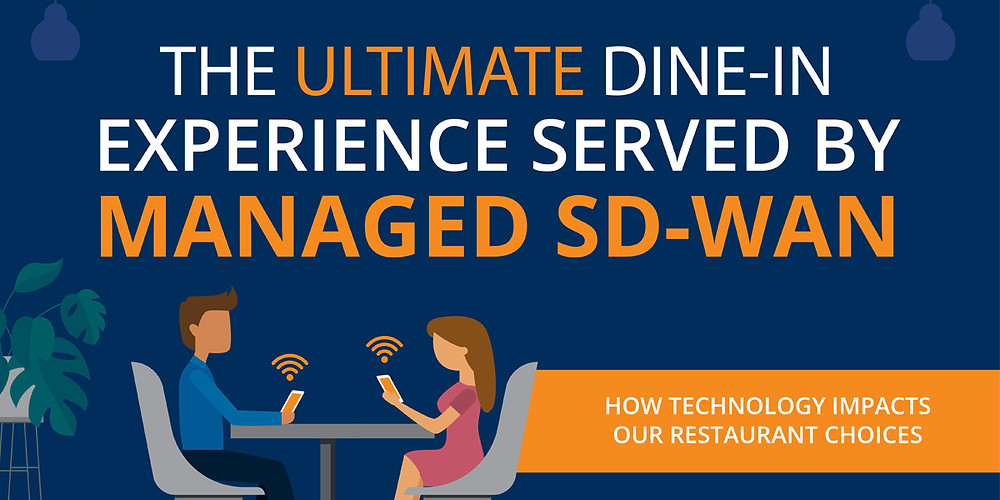 The Ultimate Digital Dine-In Experience