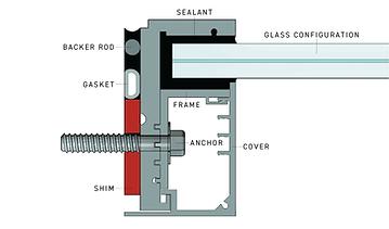 Frame Diagrams-02.png