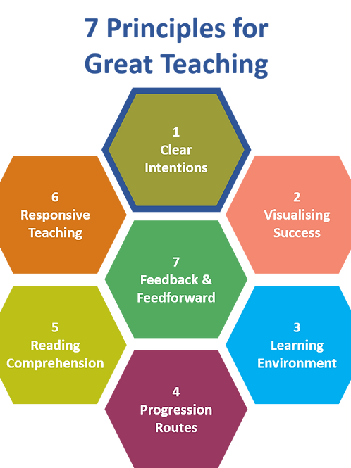 7 Principles for Great Teaching - Principle 1, Clear Learning Intentions