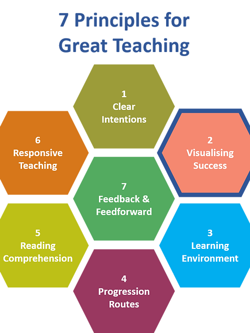 7 Principles for Great Teaching - Principle 2,  Sharing Success Criteria