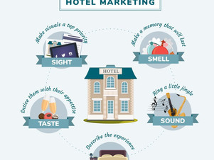 Are You Marketing to Your Guests' Five Senses?