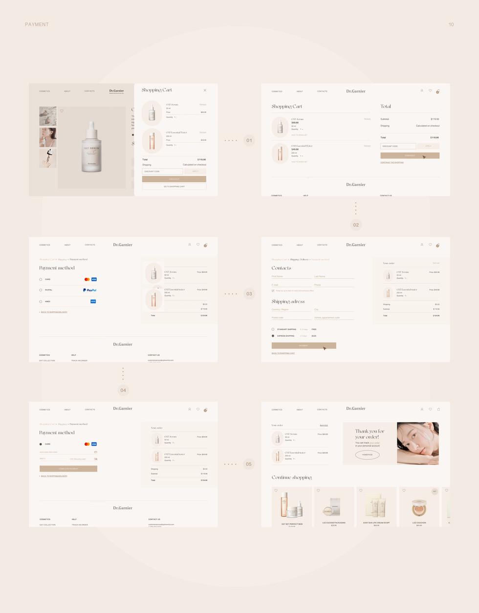 DR. Garnier Cosmetic Website Design6.jpg