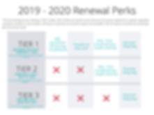 2019 - 2020 renewal perks2.png