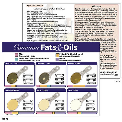 Know Your Fats TearPad™