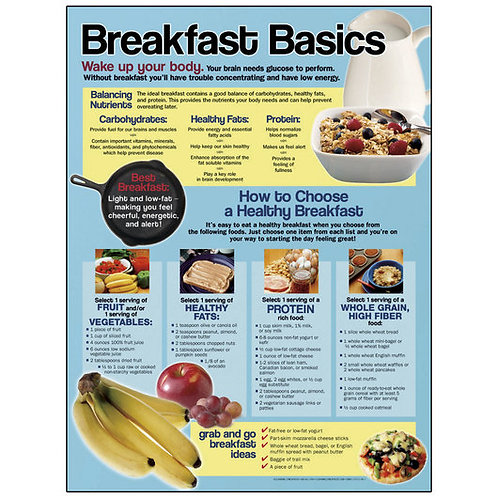 Breakfast Basics Poster - 18 in. x 24 in.