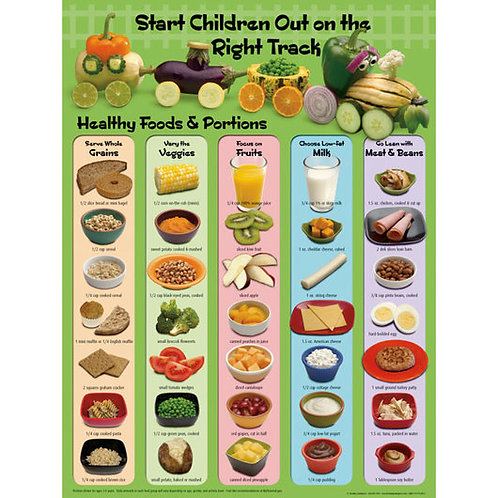 Healthy Food Train Poster - 18 in. x 24 in.