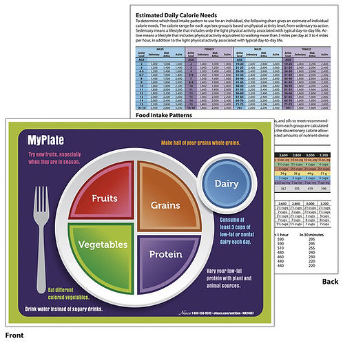 MyPlate/Guidelines TearPad™ - 8-1/2 in. x 11 in. - 50 Sheets