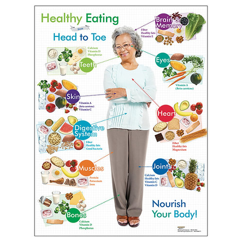 Healthy Eating from Head to Toe for Older Adults Poster - 18 in. x 24 in.