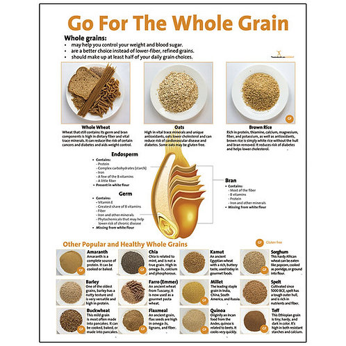 Go For The Whole Grain Poster