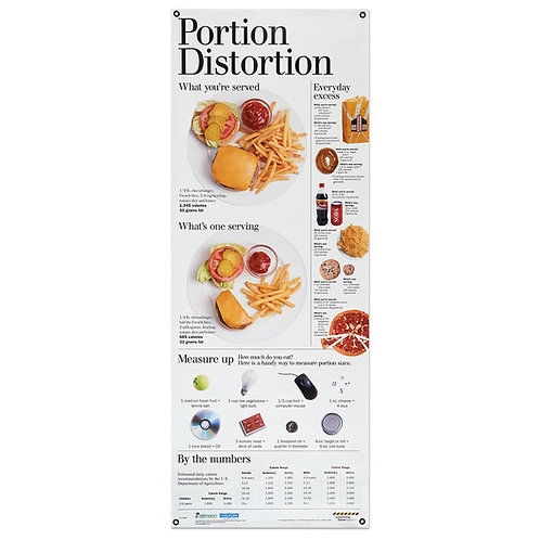 Portion Distortion Healthy Vinyl Banner