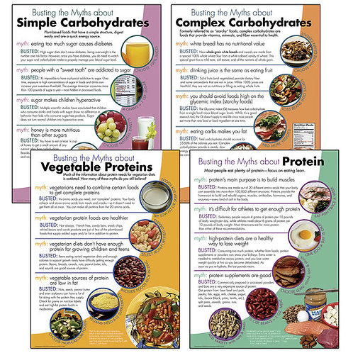 Myth Busters: Carbohydrates and Proteins Tablet Set - 8-1/2 in. x 11 in.