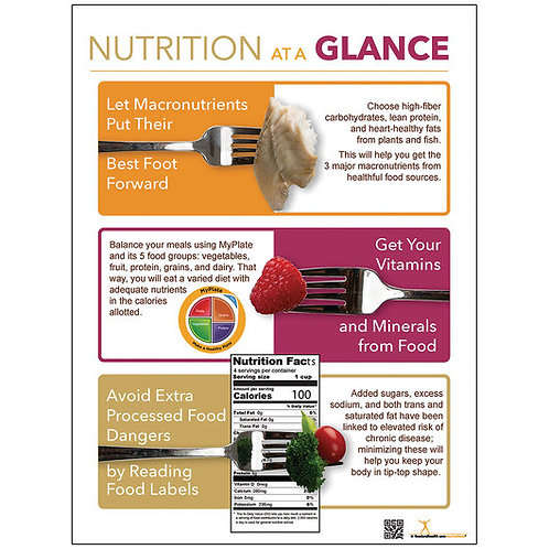 Steps to Healthier Eating Poster - 18 in. x 24 in. - Nutrition at a Glance