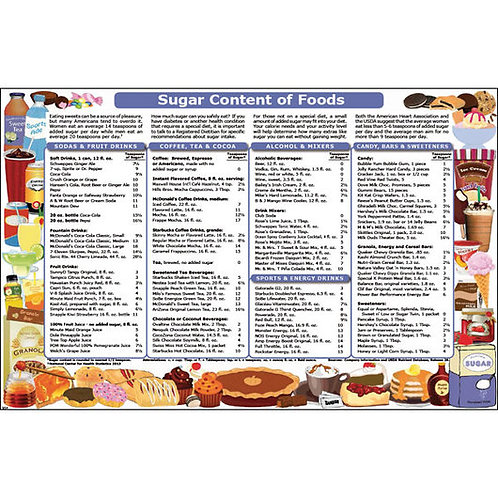 Nutrition Education Brochure - Sugar Content of Foods