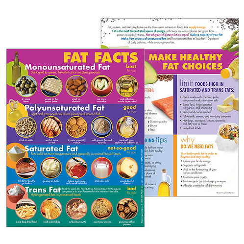 Fat Facts - Tablet - 8-1/2 in. x 11 in. - Pack of 50