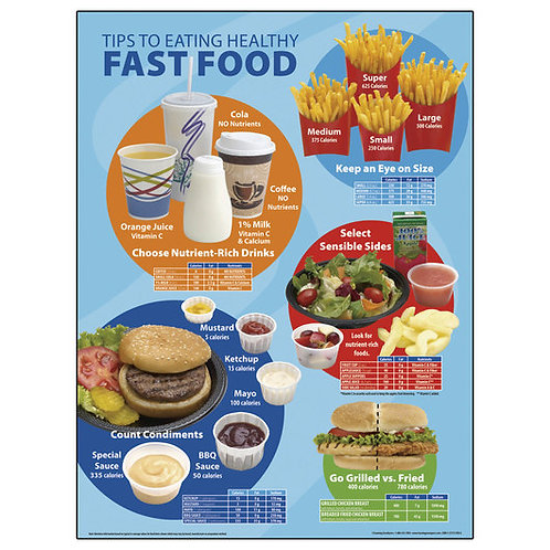 Fast Food Poster - 18 in. x 24 in.