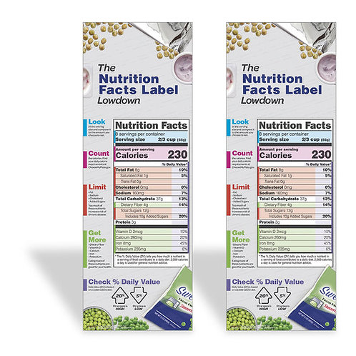 Nutrition Facts Label Lowdown Poster Set