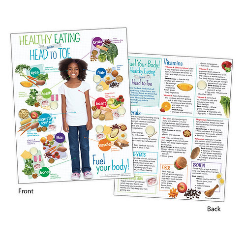 Healthy Eating from Head to Toe Child Tablet