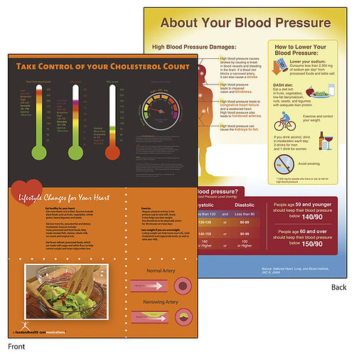 Cholesterol and Blood Pressure Poster Set