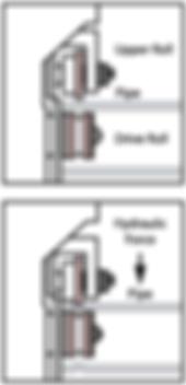 วิธีการขึ้นร่องท่อ กรูฟท่อ กรู๊ฟท่อไซเลอร์ กรู๊ฟท่อเหล็กดำ ท่อSch40 เครื่องกรู๊ฟ Grooved machine grooving roll