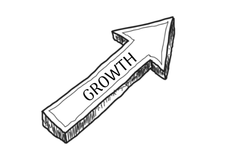Growth is our game: How do you play?