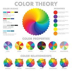 Colour wheel.jpg