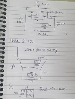 Andrew's sketch