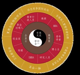 明哲平台圓_簡體_20180426.png