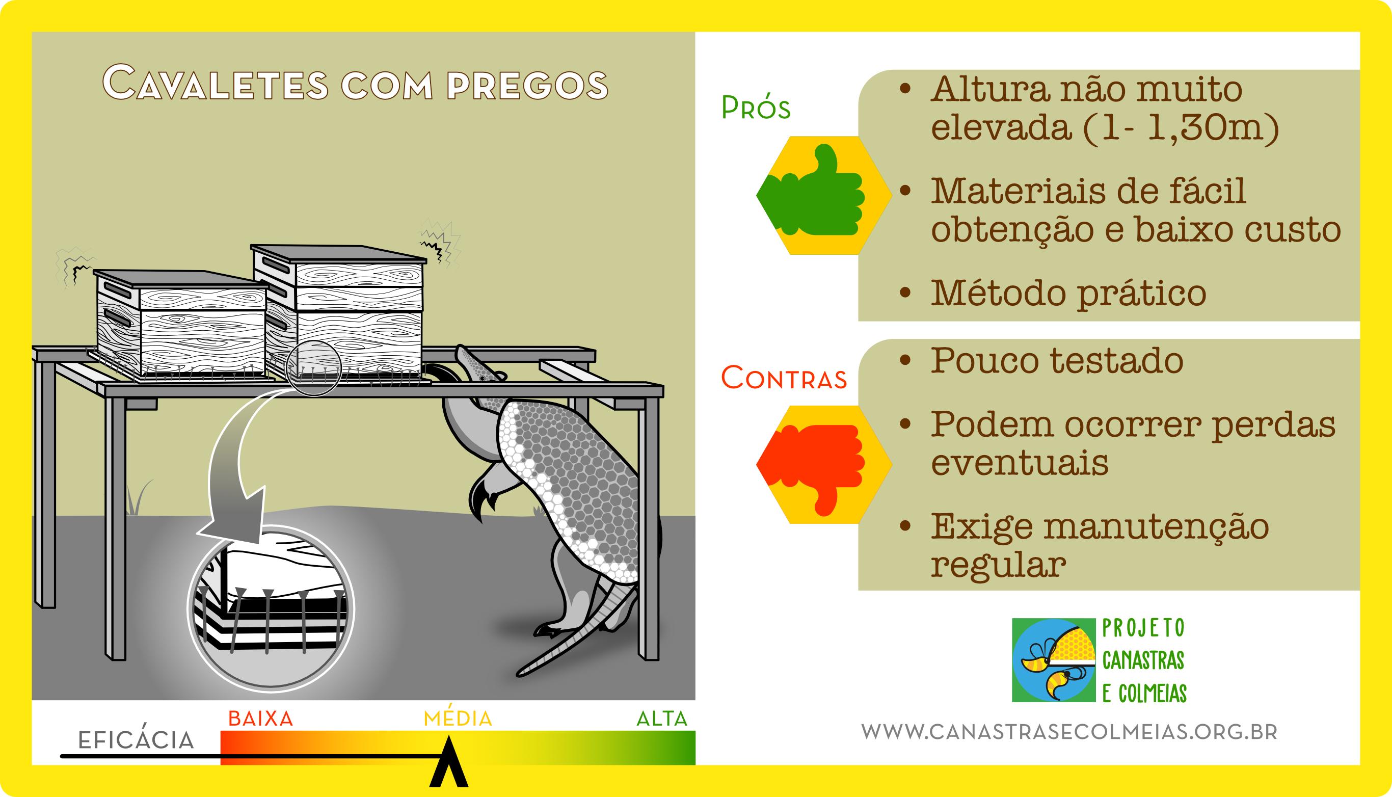 cavalete_pregos