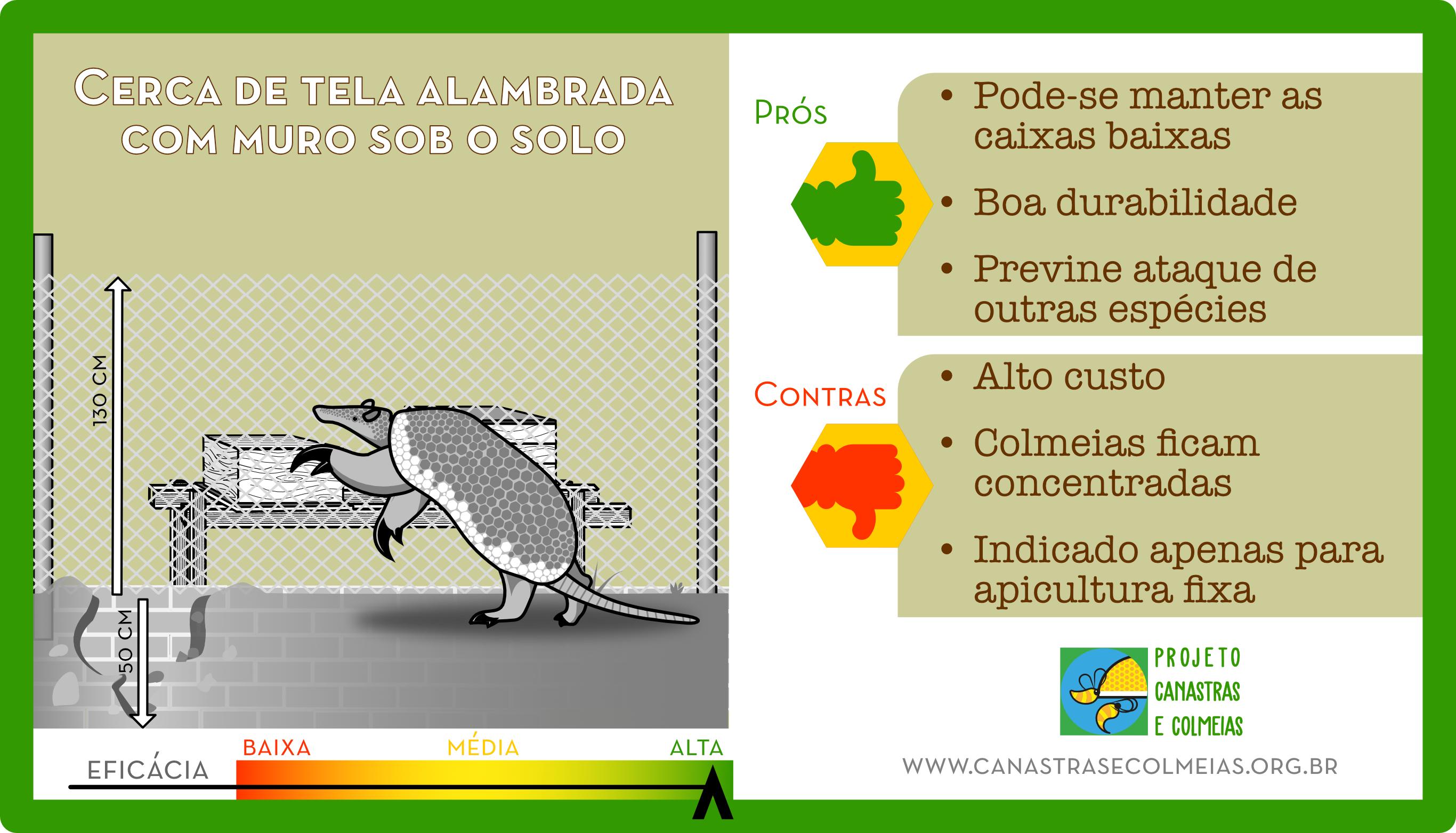 cerca_com_muro