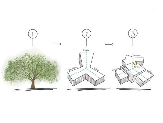 Concepto de diseño.