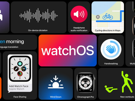 WWDC: WHAT APPLE USERS ARE RECEIVING
