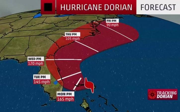 Forecasted path of Hurricane Dorian on a map of the U.S. southeast coast.