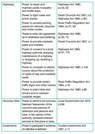 Town Council Powers (page 4)