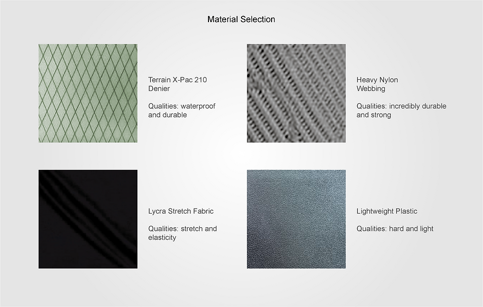 material selections.png