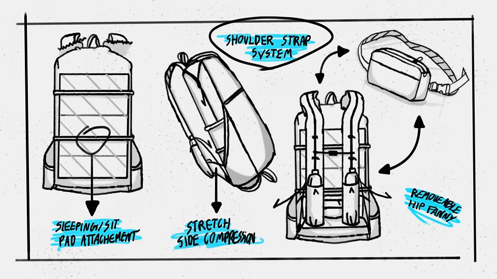 shoulder strap system3.png