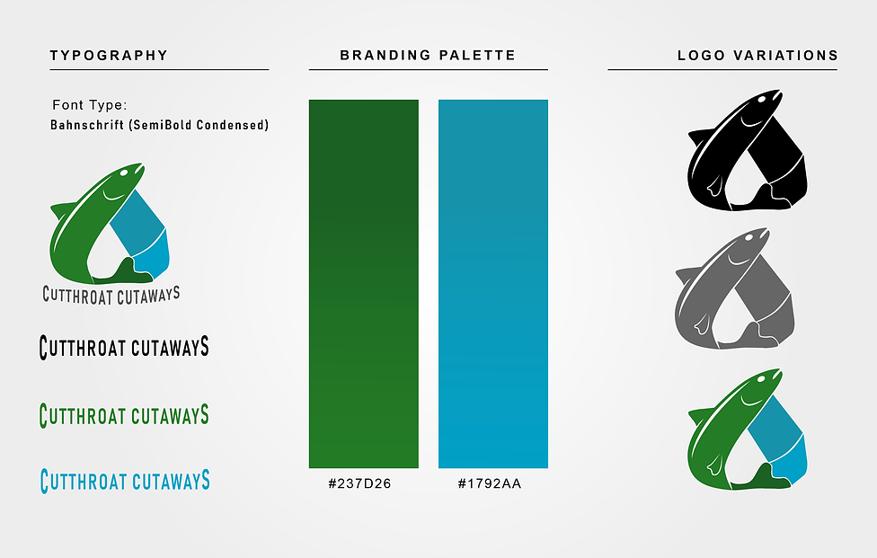 core about brand.png