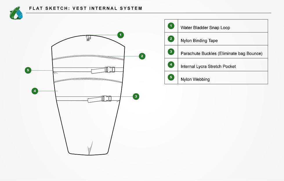 tech sketches vest internal-01.png