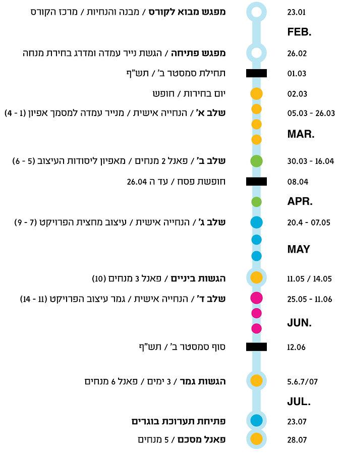 timeline_2020_2.jpg