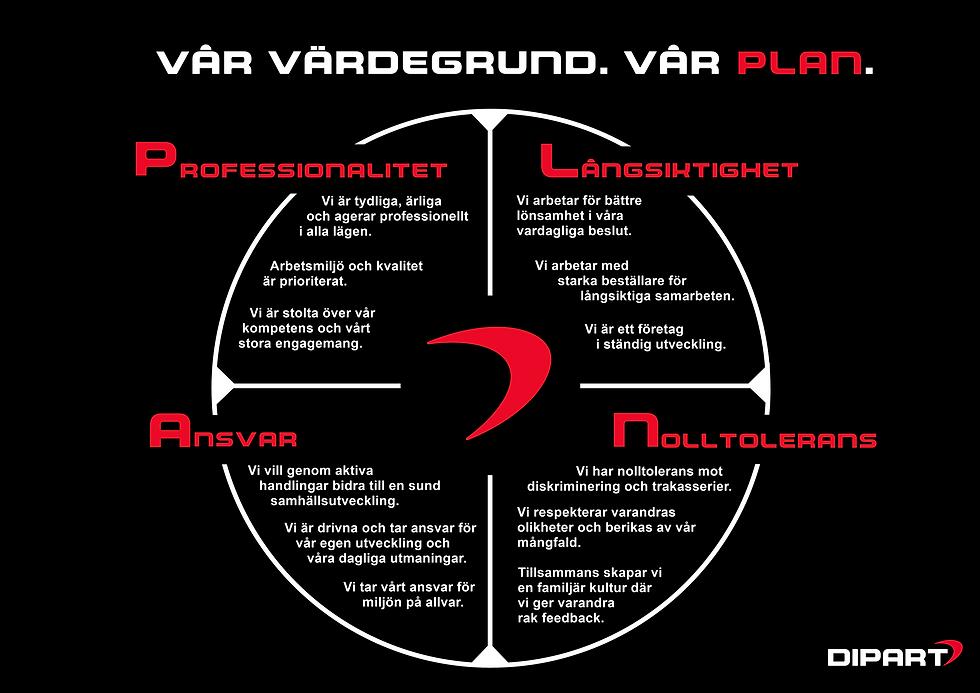 Vår värdegrund. Vår plan. 2019.png