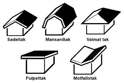 samlade taktyper med namn.jpg