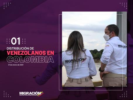 Distribución de venezolanos en Colombia 2021
