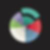 TrueAnlyze har en klissifikationsprocent på 95% af alle e-faktura linier